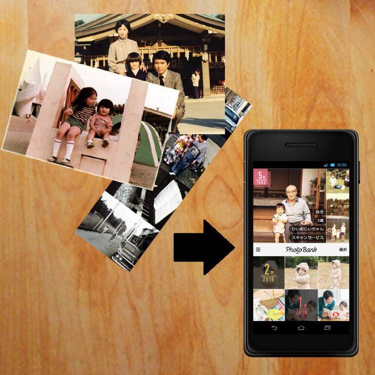 写真プリントのフォトバンクにアップロードサービス